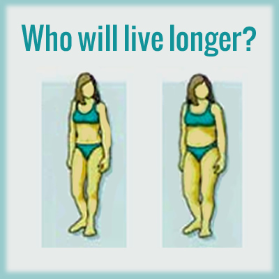 who-will-live-longer-400x400