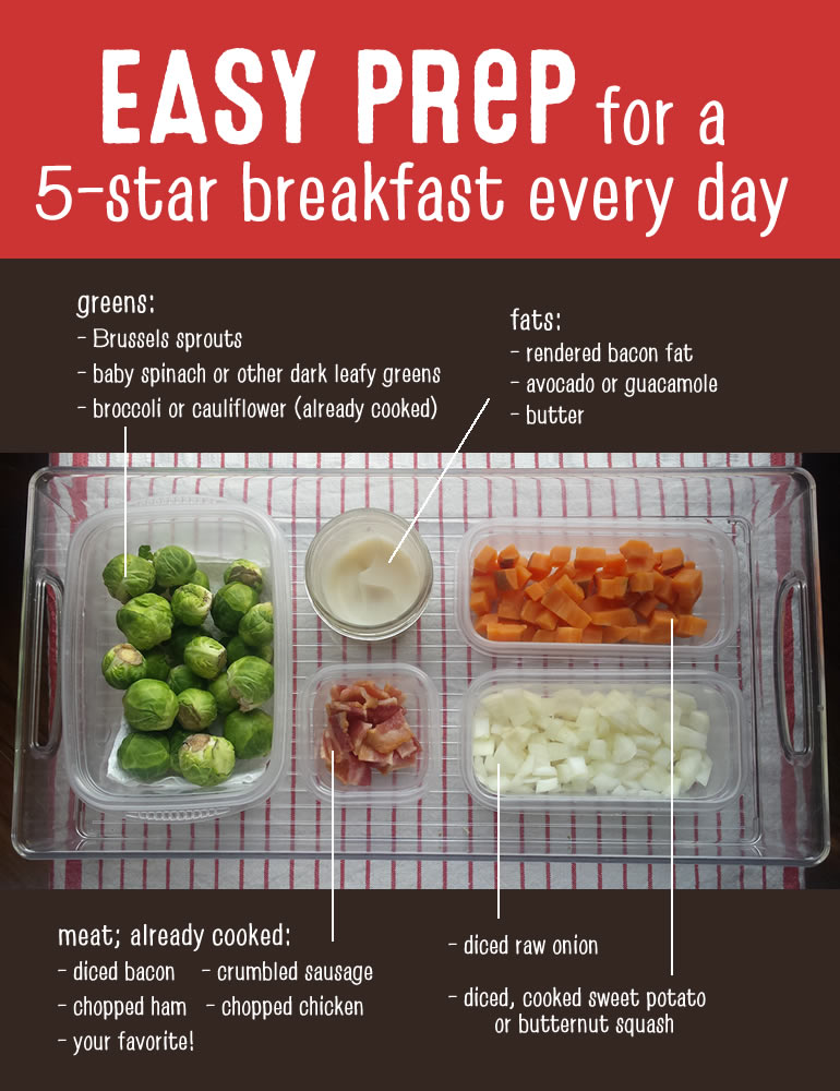 meal prep for healthy breakfast every day